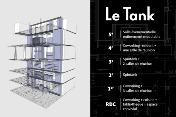 Le Tank informations